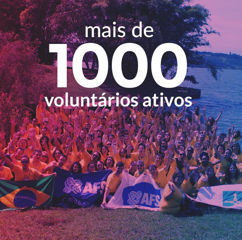 Sobre o AFS - mais de 1000 voluntários ativos